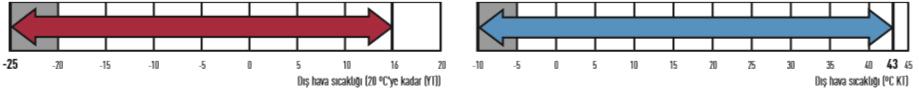 2-borulu-ecoi-6n-serisi-genisletilmis-calisma-sicakligi-araligi